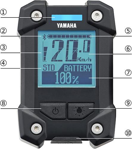 fonctions COMPTEUR DIGITAL VTT Yamaha YPJ-XC (4)